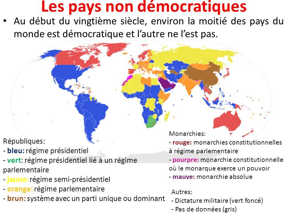 Les pays non démocratiques Au début du vingtième siècle, environ la moitié des pays du monde est démocratique et l'autre ne l'est pas. Républiques: -