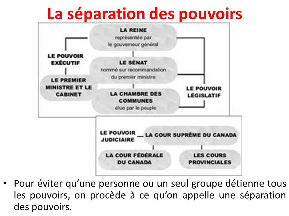 La séparation des pouvoirs Pour éviter qu'une personne ou un seul groupe détienne tous les pouvoirs, on procède à ce qu'on appelle une séparation des