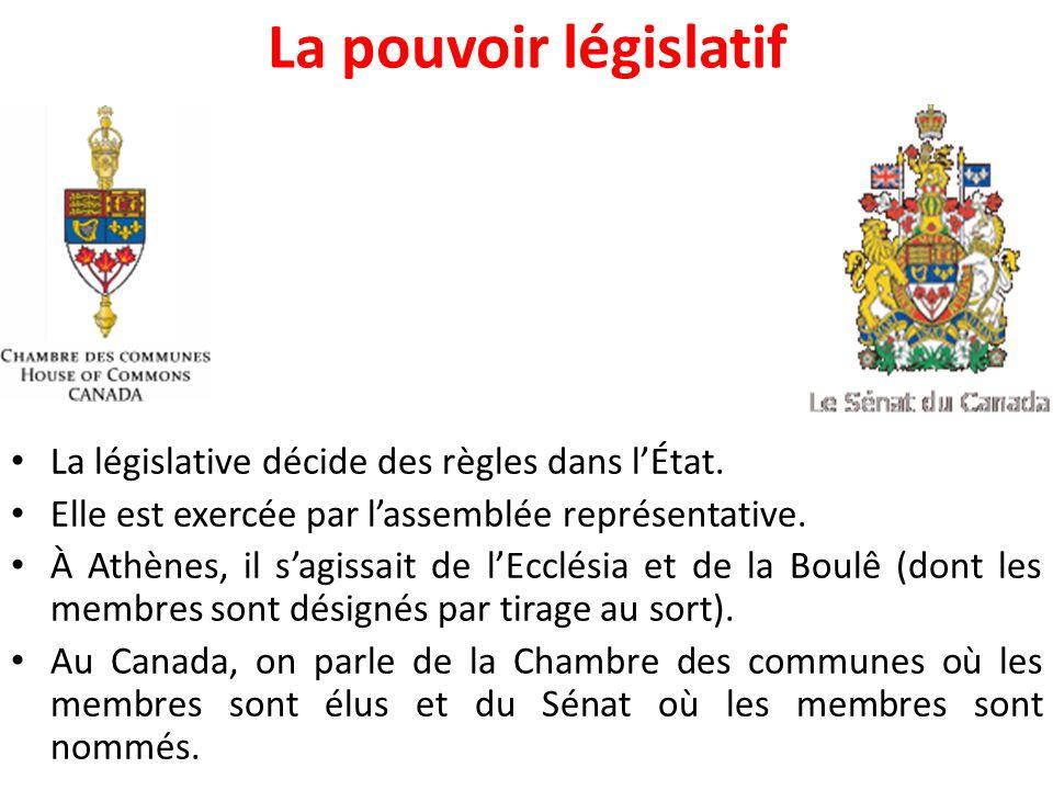 La pouvoir législatif La législative décide des règles dans l'État. Elle est exercée par l'assemblée représentative. À Athènes, il s'agissait de l'Ecc