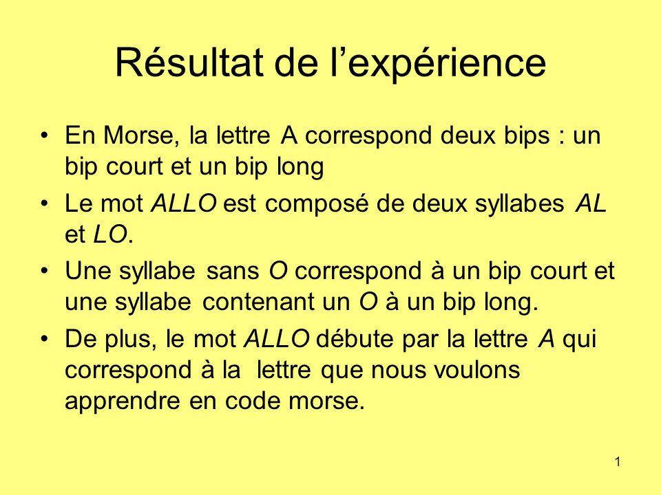 1 Résultat de l'expérience En Morse, la lettre A correspond deux bips : un bip court et un bip long Le mot ALLO est composé de deux syllabes AL et LO.