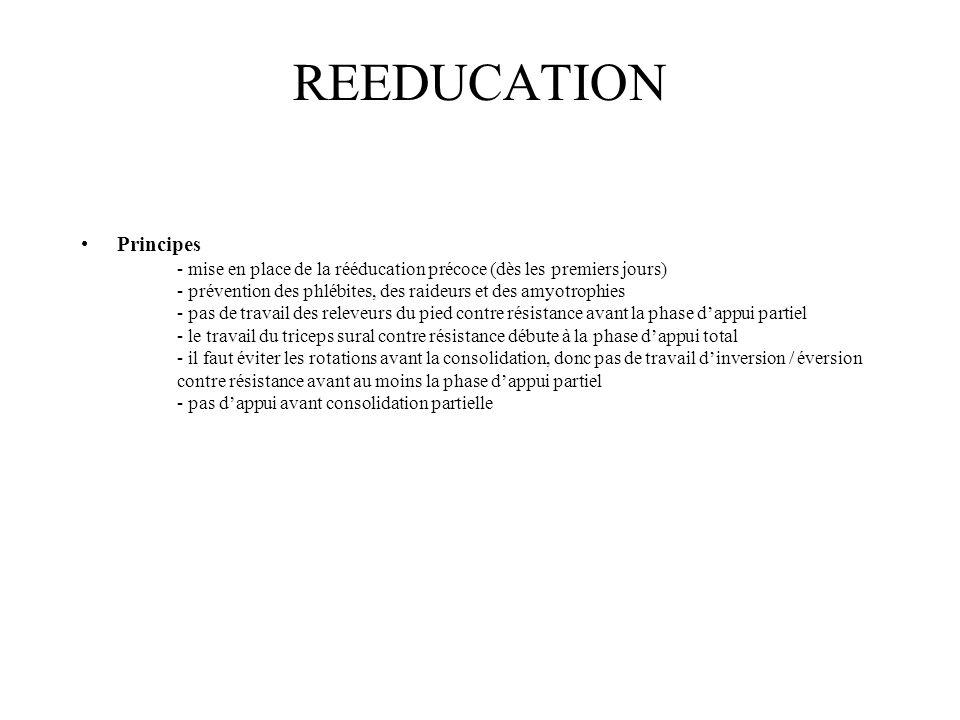 REEDUCATION Principes - mise en place de la rééducation précoce (dès les premiers jours) - prévention des phlébites, des raideurs et des amyotrophies