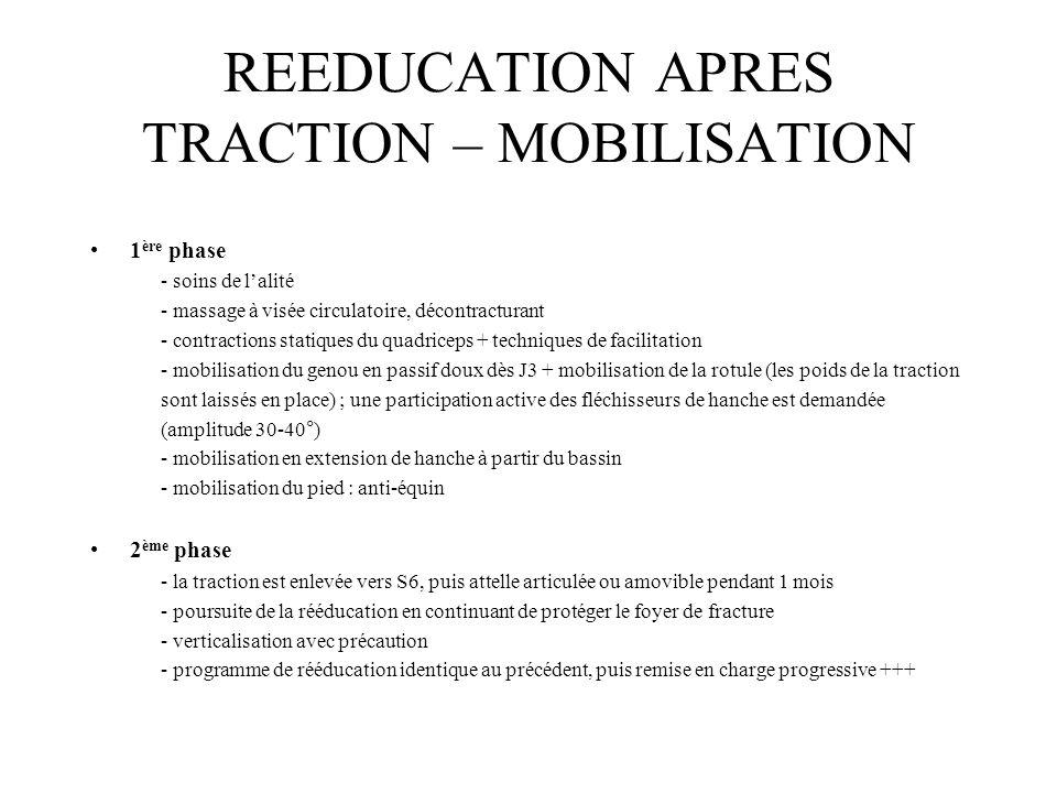 REEDUCATION APRES TRACTION – MOBILISATION 1 ère phase - soins de l'alité - massage à visée circulatoire, décontracturant - contractions statiques du q