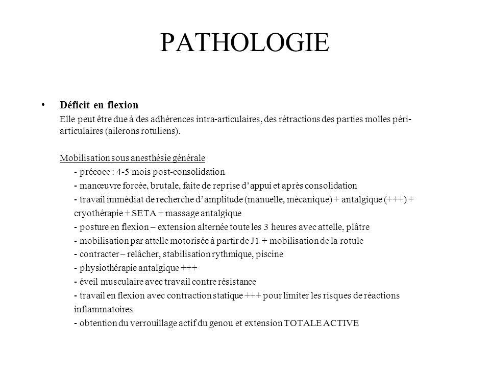PATHOLOGIE Déficit en flexion Elle peut être due à des adhérences intra-articulaires, des rétractions des parties molles péri- articulaires (ailerons