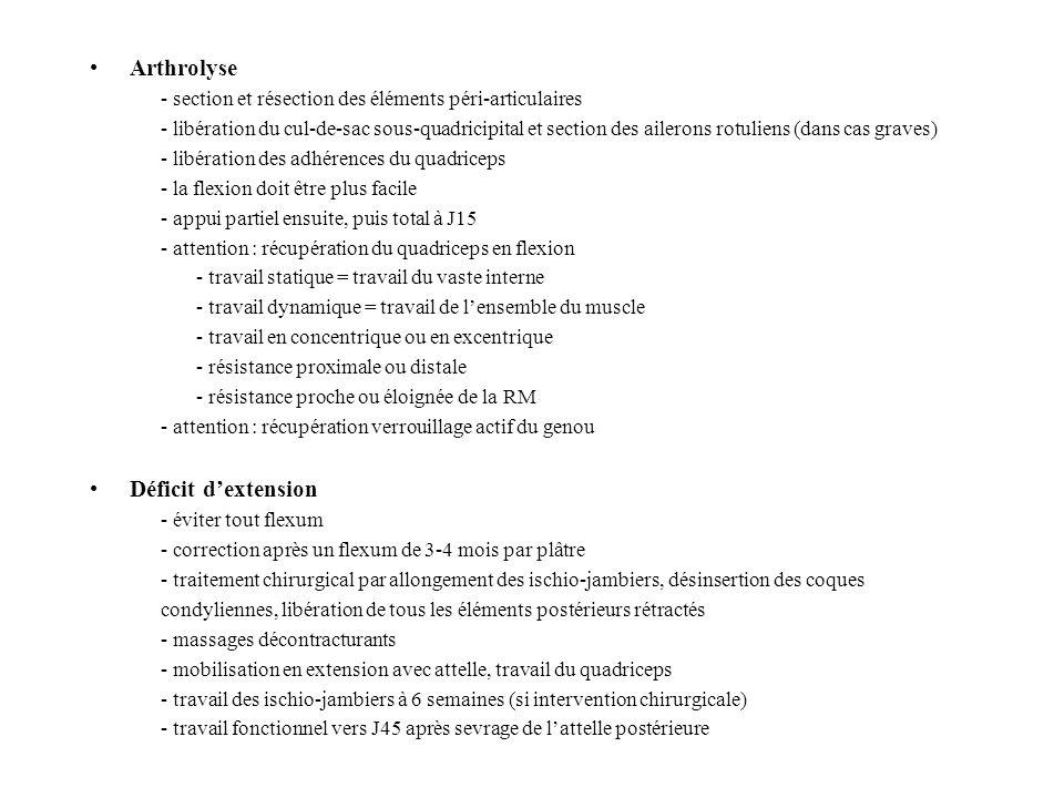 Arthrolyse - section et résection des éléments péri-articulaires - libération du cul-de-sac sous-quadricipital et section des ailerons rotuliens (dans