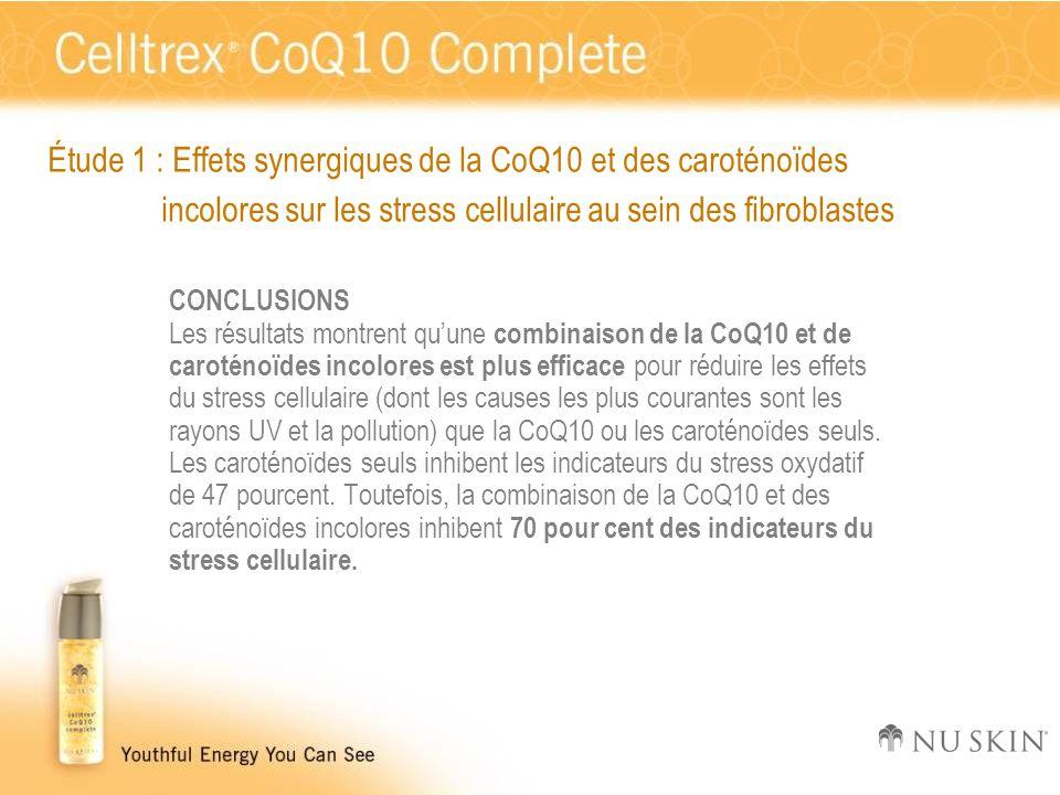 CONCLUSIONS Les résultats montrent qu'une combinaison de la CoQ10 et de caroténoïdes incolores est plus efficace pour réduire les effets du stress cel