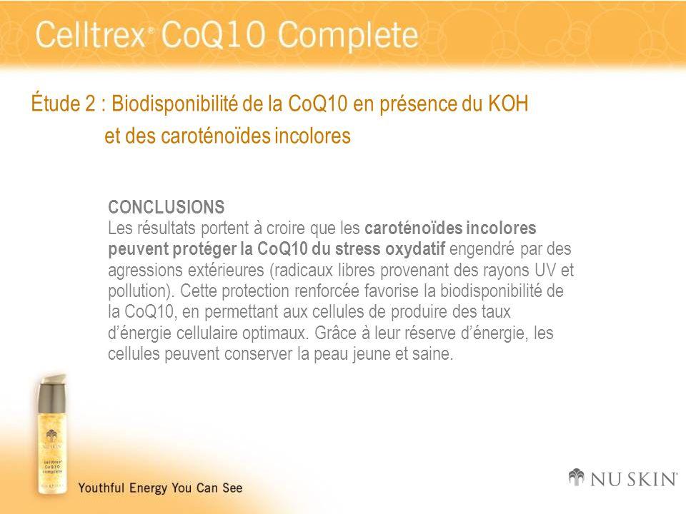 CONCLUSIONS Les résultats portent à croire que les caroténoïdes incolores peuvent protéger la CoQ10 du stress oxydatif engendré par des agressions ext