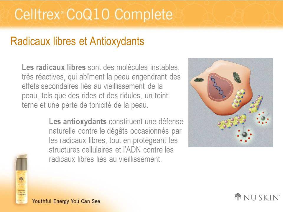 Radicaux libres et Antioxydants Les radicaux libres sont des molécules instables, très réactives, qui abîment la peau engendrant des effets secondaire