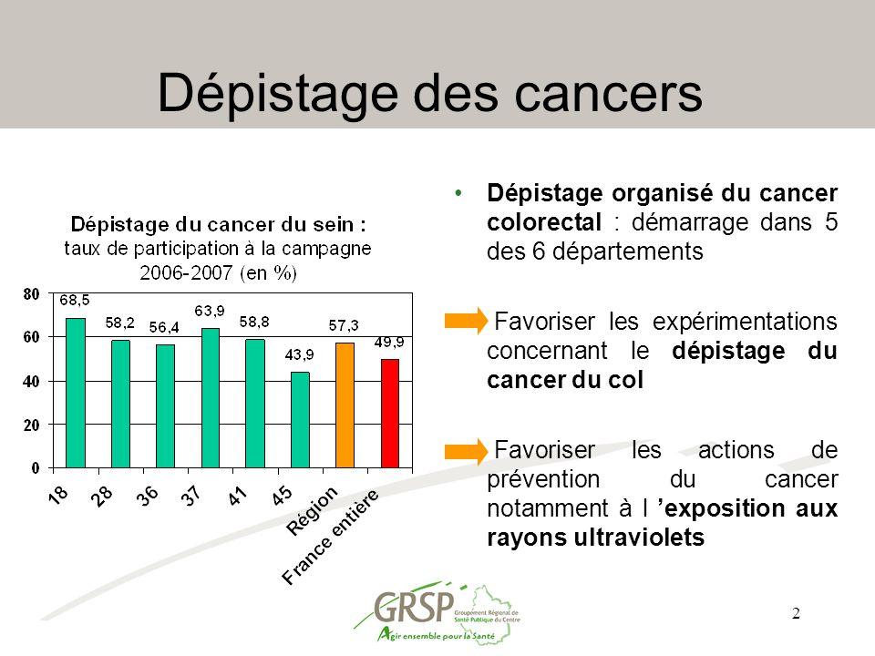 2 Dépistage des cancers Dépistage organisé du cancer colorectal : démarrage dans 5 des 6 départements Favoriser les expérimentations concernant le dép
