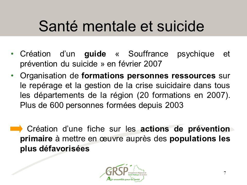 7 Santé mentale et suicide Création d'un guide « Souffrance psychique et prévention du suicide » en février 2007 Organisation de formations personnes