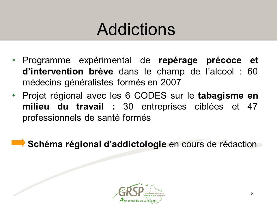 8 Addictions Programme expérimental de repérage précoce et d'intervention brève dans le champ de l'alcool : 60 médecins généralistes formés en 2007 Pr