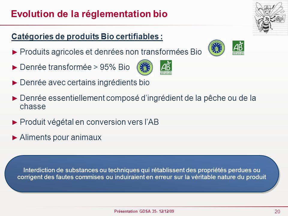 20 Présentation GDSA 35- 12/12/09 Evolution de la réglementation bio Catégories de produits Bio certifiables : ► Produits agricoles et denrées non tra