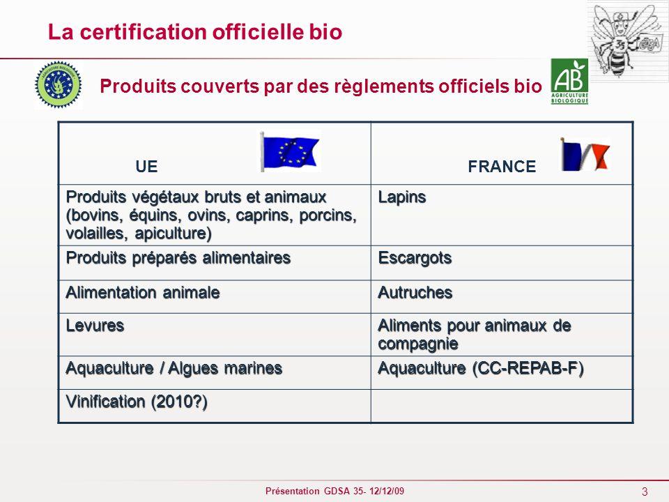 3 Présentation GDSA 35- 12/12/09 La certification officielle bio UEFRANCE Produits végétaux bruts et animaux (bovins, équins, ovins, caprins, porcins,