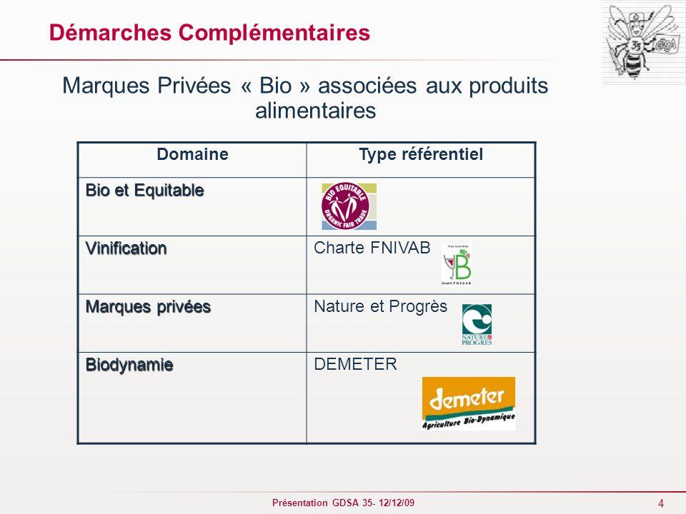 4 Présentation GDSA 35- 12/12/09 Marques Privées « Bio » associées aux produits alimentaires Démarches Complémentaires DomaineType référentiel Bio et