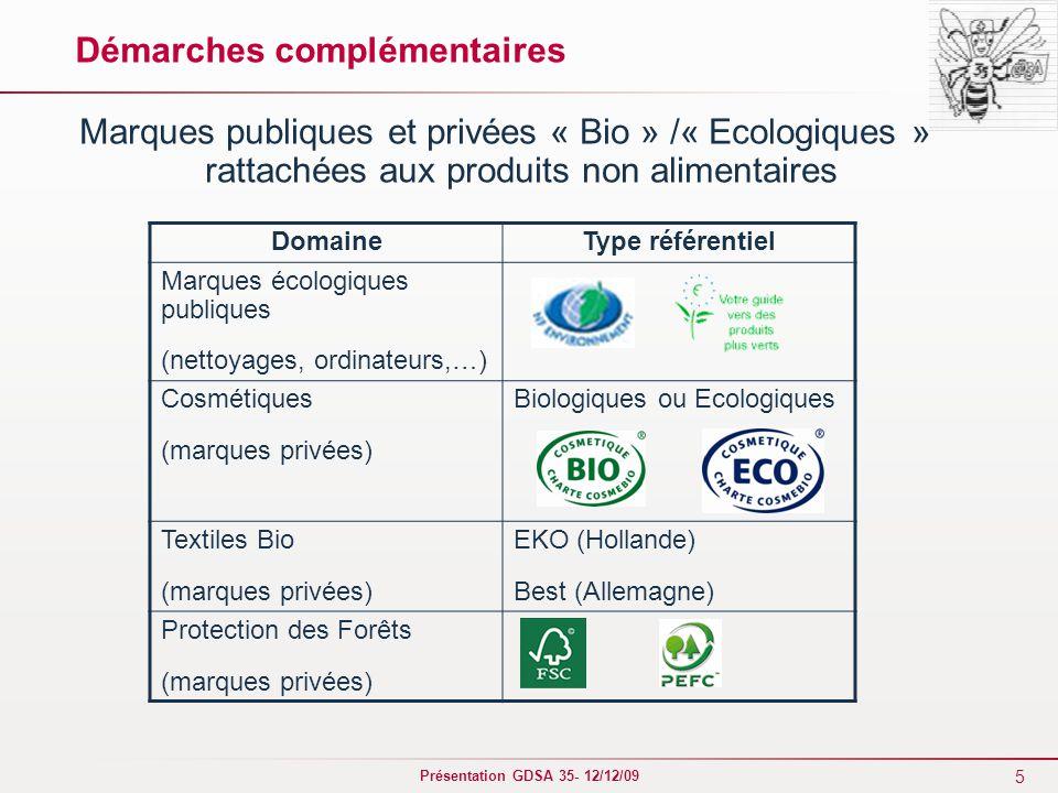 5 Présentation GDSA 35- 12/12/09 Marques publiques et privées « Bio » /« Ecologiques » rattachées aux produits non alimentaires Démarches complémentai