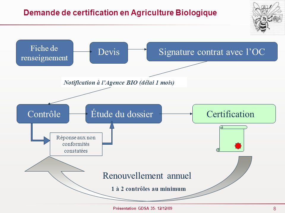 8 Présentation GDSA 35- 12/12/09 Demande de certification en Agriculture Biologique Fiche de renseignement DevisSignature contrat avec l'OC ContrôleÉt