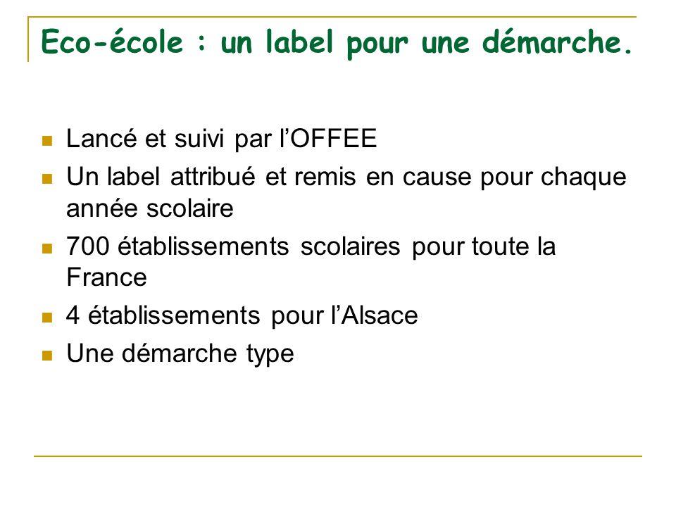 Eco-école : un label pour une démarche. Lancé et suivi par l'OFFEE Un label attribué et remis en cause pour chaque année scolaire 700 établissements s