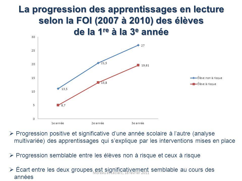 La progression des apprentissages en lecture selon la FOI (2007 à 2010) des élèves de la 1 re à la 3 e année  Progression positive et significative d
