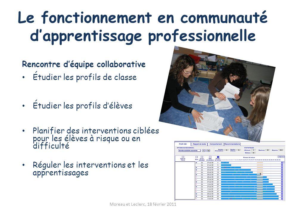 Le fonctionnement en communauté d'apprentissage professionnelle Rencontre d'équipe collaborative Étudier les profils de classe Étudier les profils d'é