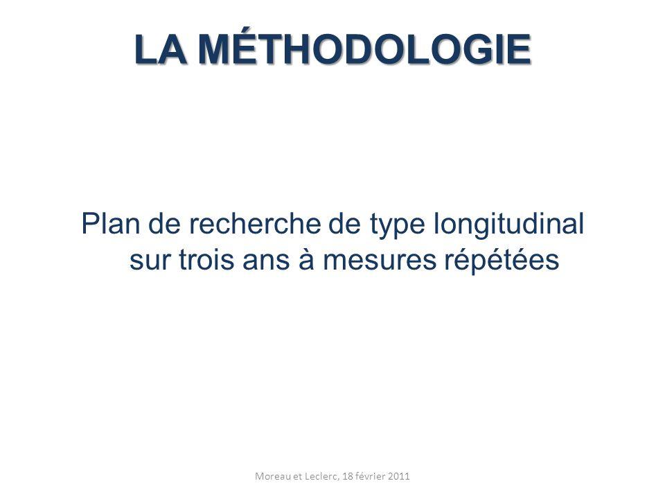 Plan de recherche de type longitudinal sur trois ans à mesures répétées Moreau et Leclerc, 18 février 2011 LA MÉTHODOLOGIE