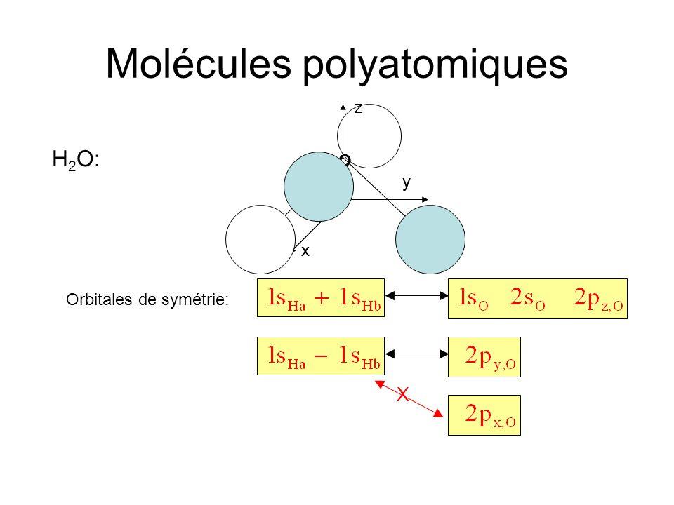 Molécules polyatomiques H 2 O: HH O x y z Orbitales de symétrie: HH O x y X