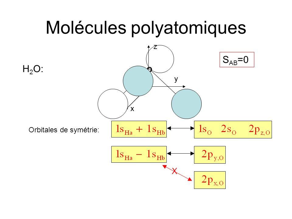 Molécules polyatomiques H 2 O: HH O x y z Orbitales de symétrie: HH O x y X S AB =0