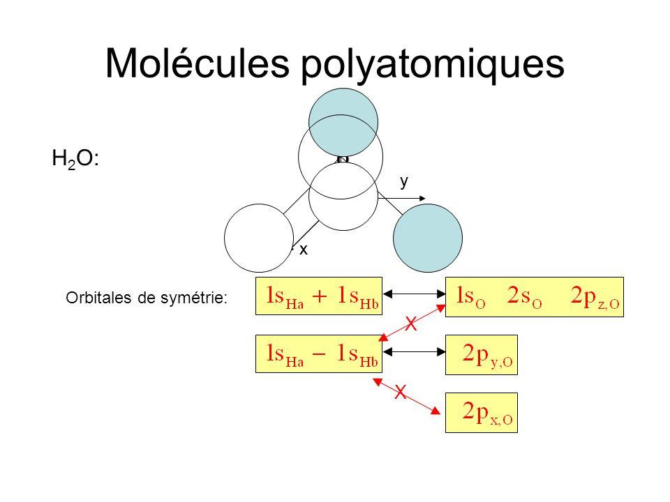Molécules polyatomiques H 2 O: HH O x y z Orbitales de symétrie: HH O x y X X
