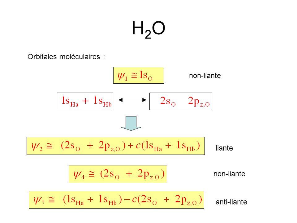 H2OH2O Orbitales moléculaires : non-liante liante anti-liante non-liante