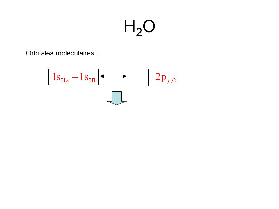 H2OH2O Orbitales moléculaires :