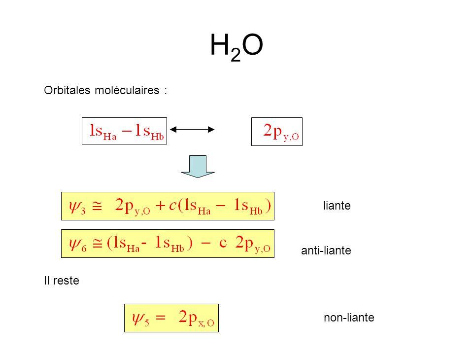 H2OH2O Orbitales moléculaires : liante non-liante anti-liante Il reste
