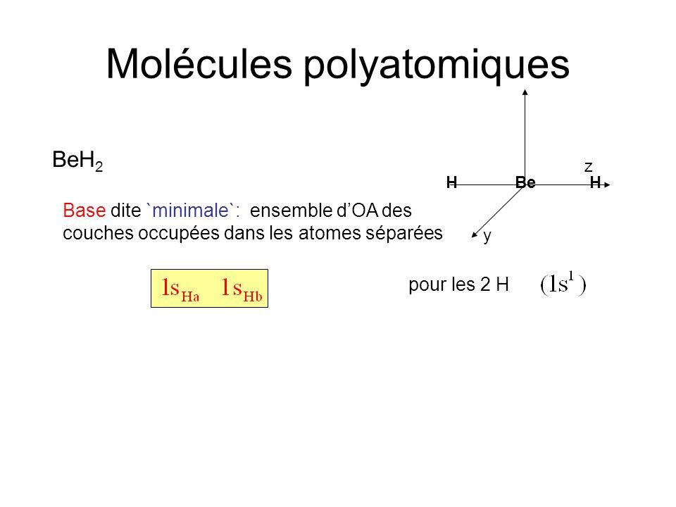 Molécules polyatomiques BeH 2 Base dite `minimale`: ensemble d'OA des couches occupées dans les atomes séparées pour les 2 H HHBe y z