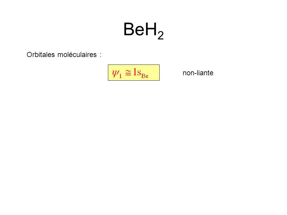 BeH 2 Orbitales moléculaires : non-liante