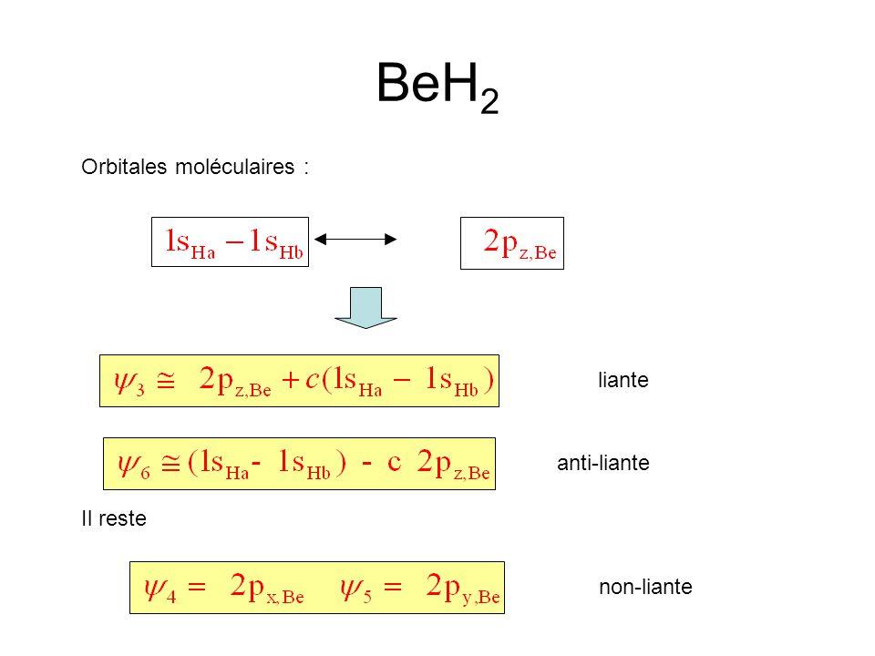 Orbitales moléculaires : BeH 2 liante anti-liante non-liante Il reste