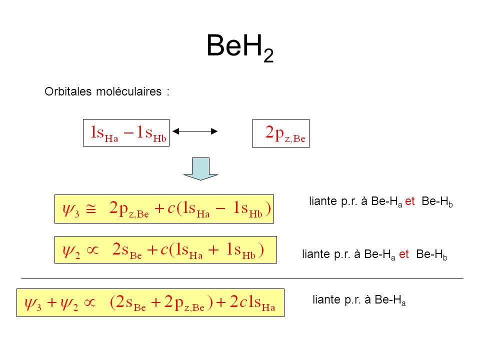 Orbitales moléculaires : BeH 2 liante p.r. à Be-H a et Be-H b liante p.r. à Be-H a