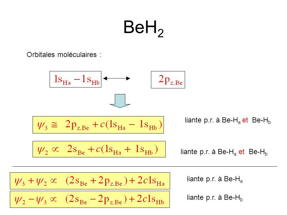 Orbitales moléculaires : BeH 2 liante p.r. à Be-H a et Be-H b liante p.r. à Be-H a liante p.r. à Be-H b