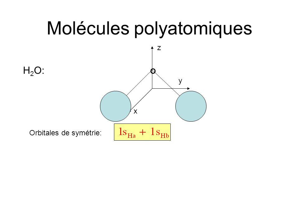 Molécules polyatomiques H 2 O: z Orbitales de symétrie: HH O x y