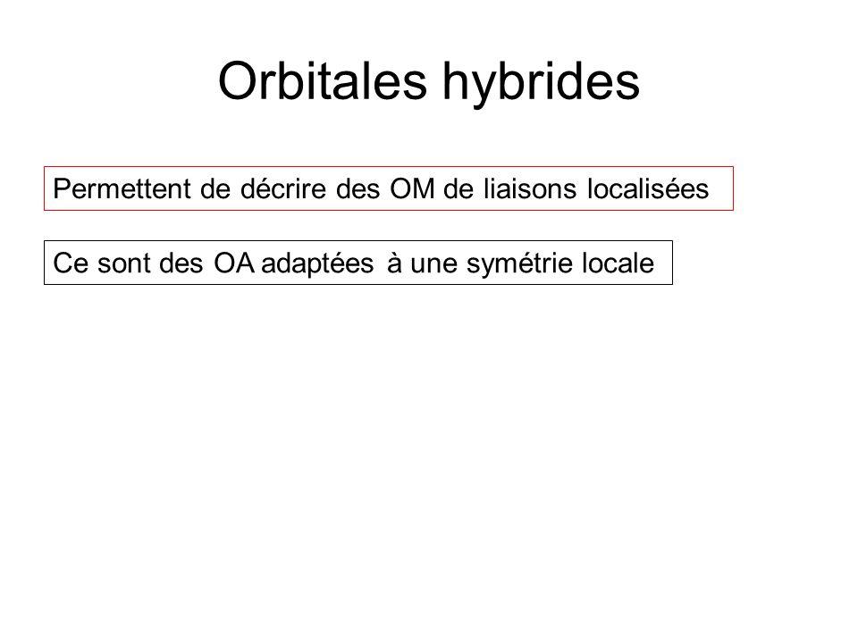 Orbitales hybrides Permettent de décrire des OM de liaisons localisées Ce sont des OA adaptées à une symétrie locale