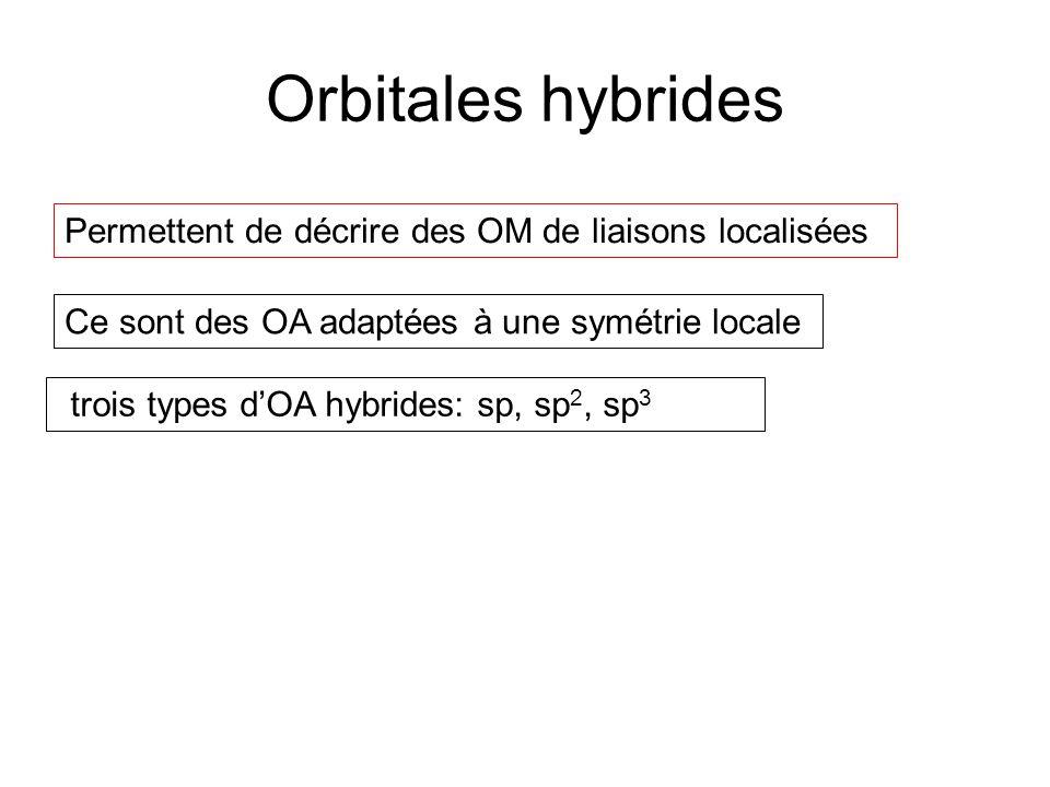 Orbitales hybrides Permettent de décrire des OM de liaisons localisées trois types d'OA hybrides: sp, sp 2, sp 3 Ce sont des OA adaptées à une symétri