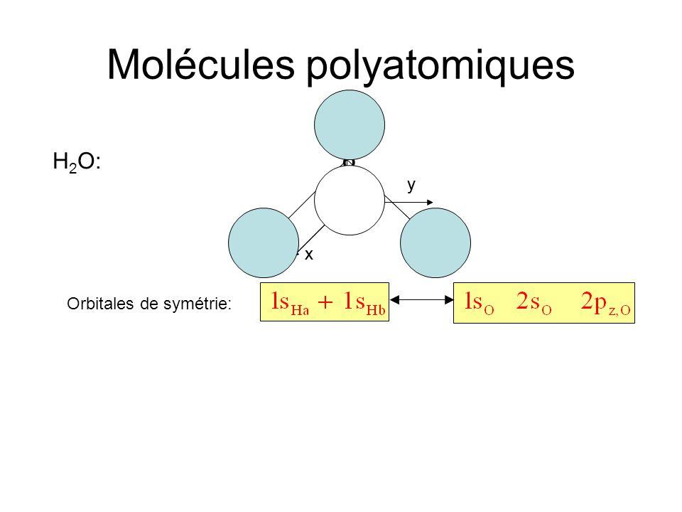 Orbitales hybrides Permettent de décrire des OM de liaisons localisées trois types d'OA hybrides: sp, sp 2, sp 3 Ce sont des OA adaptées à une symétrie locale trigonal