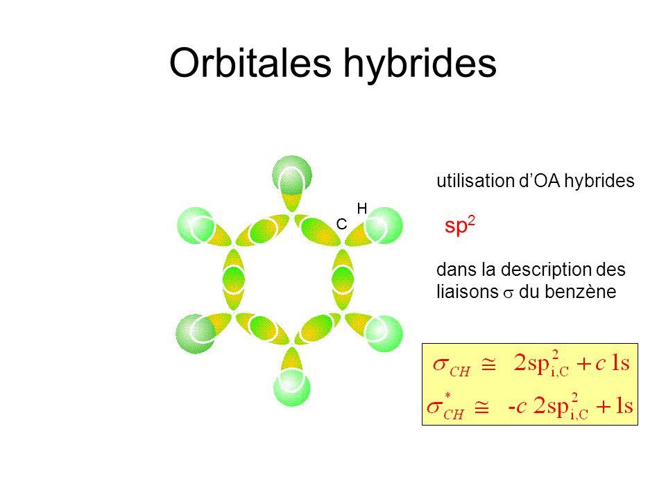 Orbitales hybrides sp 2 utilisation d'OA hybrides dans la description des liaisons  du benzène