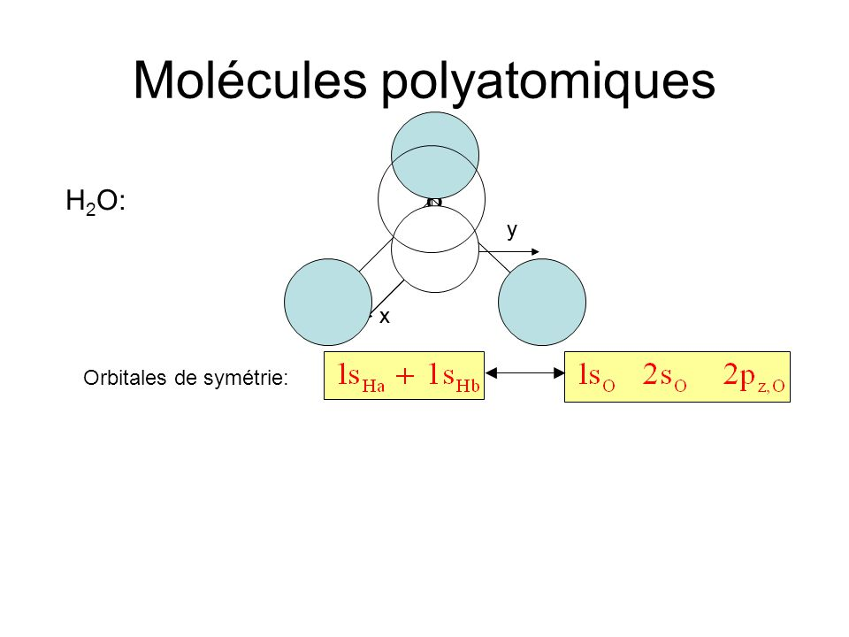 Orbitales moléculaires : BeH 2 liante p.r. à Be-H a et Be-H b