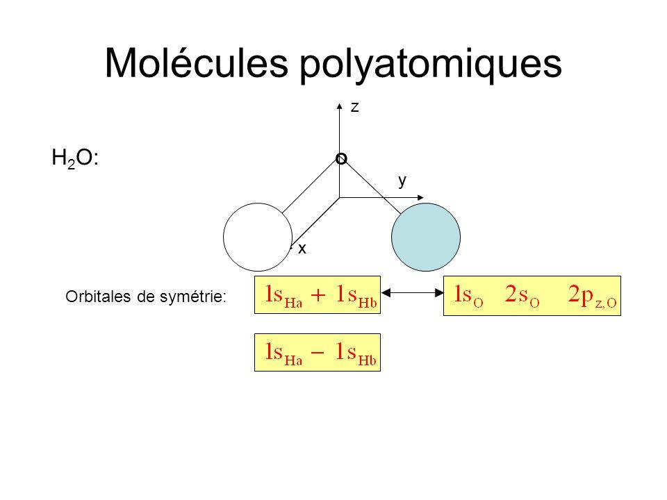 Molécules polyatomiques Base dite `minimale`: ensemble d'OA des couches occupées dans les atomes séparées pour Be pour les 2 H BeH 2