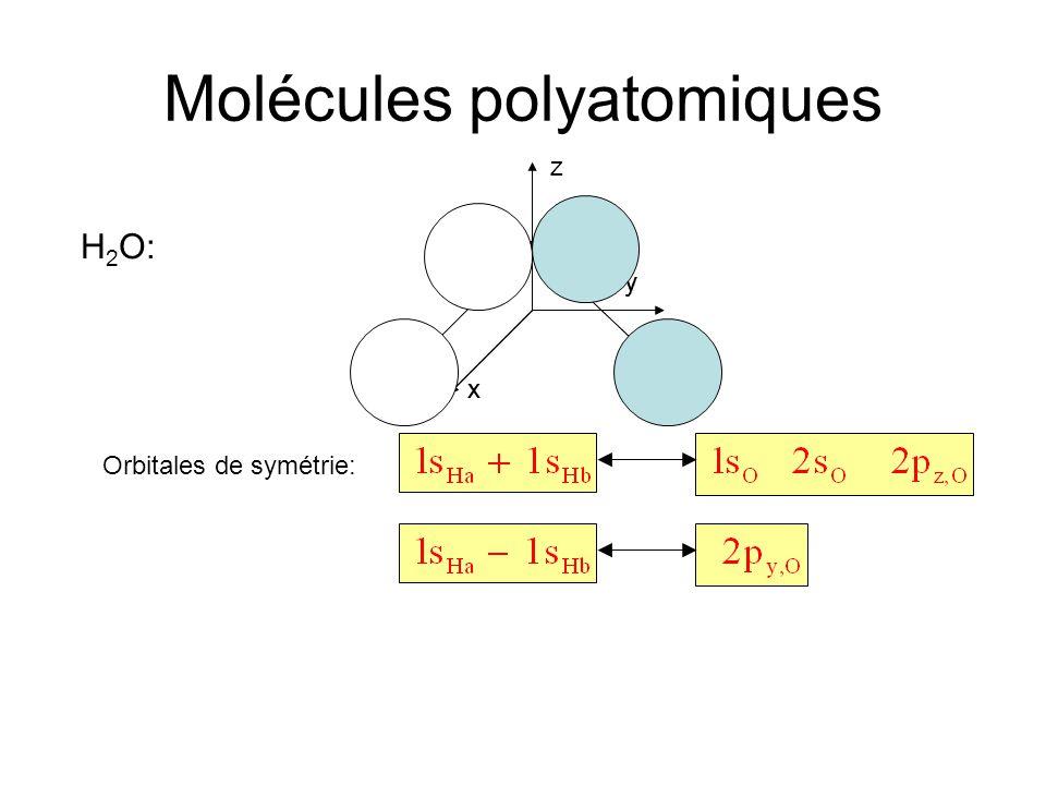 H2OH2O Orbitales moléculaires : non-liante liante