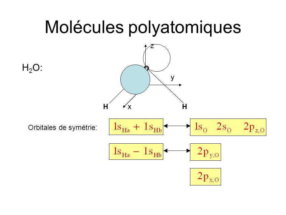 Molécules polyatomiques H 2 O: HH O x y z Orbitales de symétrie: HH O x y