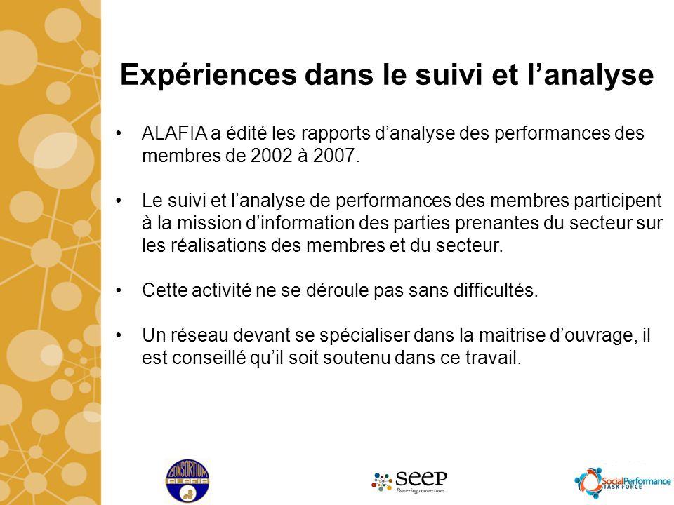 Expériences dans le suivi et l'analyse ALAFIA a édité les rapports d'analyse des performances des membres de 2002 à 2007.