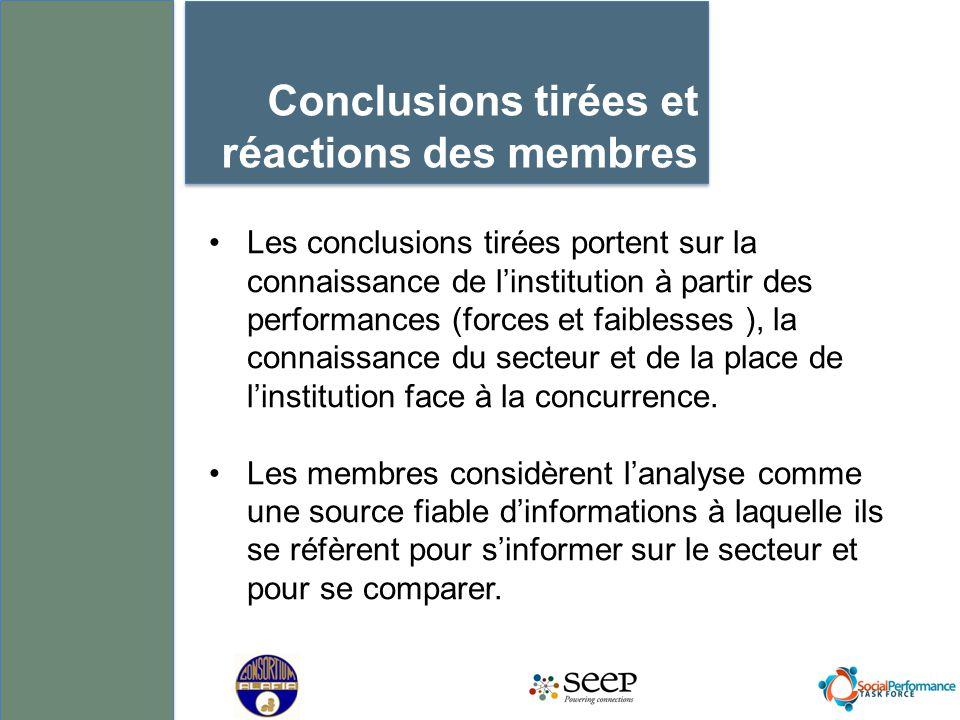 Les conclusions tirées portent sur la connaissance de l'institution à partir des performances (forces et faiblesses ), la connaissance du secteur et de la place de l'institution face à la concurrence.