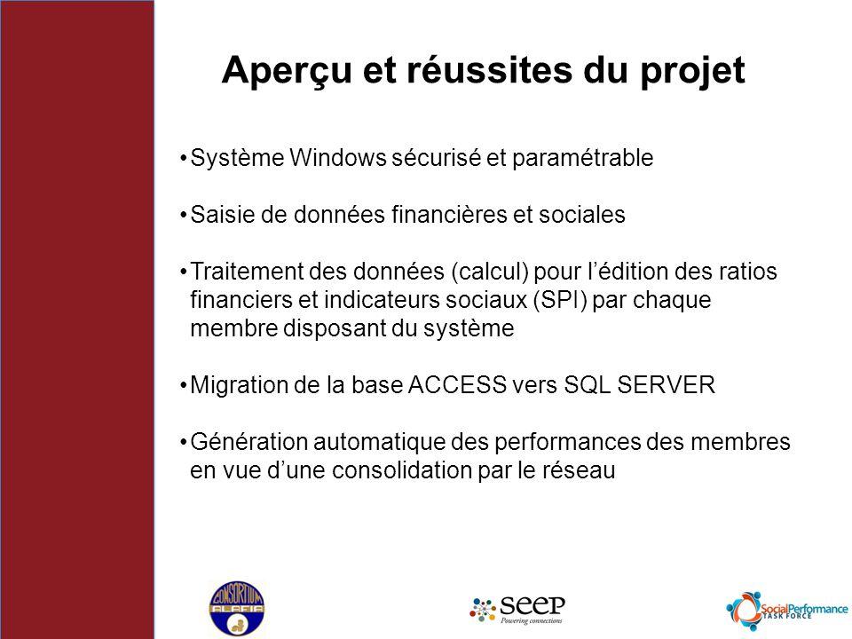 Aperçu et réussites du projet Système Windows sécurisé et paramétrable Saisie de données financières et sociales Traitement des données (calcul) pour
