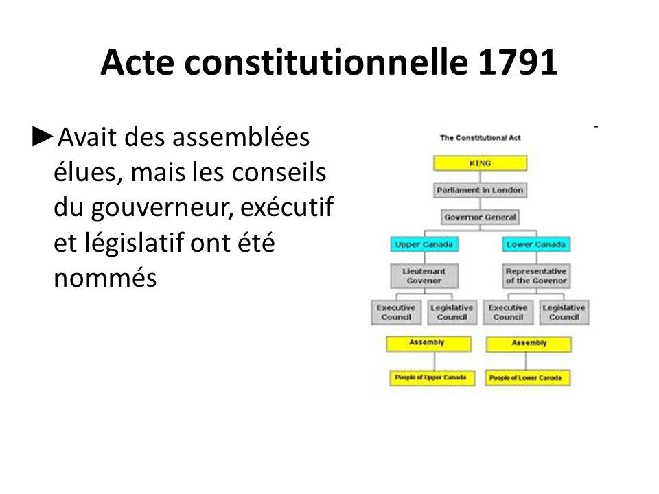 Acte constitutionnelle 1791 ► Avait des assemblées élues, mais les conseils du gouverneur, exécutif et législatif ont été nommés
