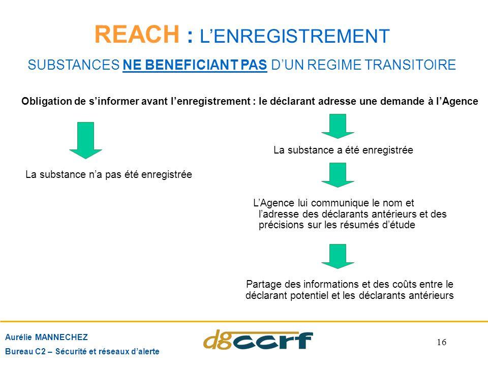 16 REACH : L'ENREGISTREMENT SUBSTANCES NE BENEFICIANT PAS D'UN REGIME TRANSITOIRE Aurélie MANNECHEZ Bureau C2 – Sécurité et réseaux d'alerte Obligatio