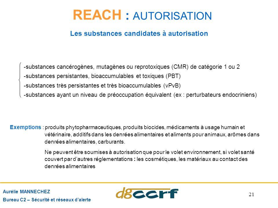 21 Aurélie MANNECHEZ Bureau C2 – Sécurité et réseaux d'alerte REACH : AUTORISATION Les substances candidates à autorisation Exemptions : produits phyt