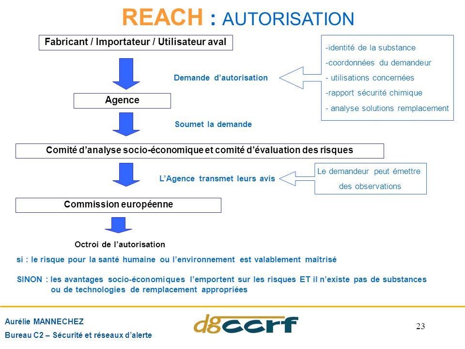 23 Aurélie MANNECHEZ Bureau C2 – Sécurité et réseaux d'alerte REACH : AUTORISATION Demande d'autorisation Fabricant / Importateur / Utilisateur aval -